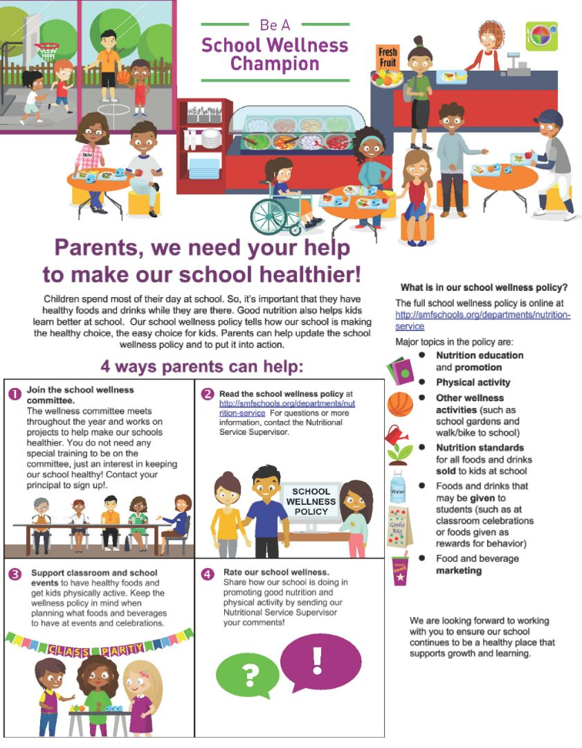 Wellness Parent Flyer - SMFCSD